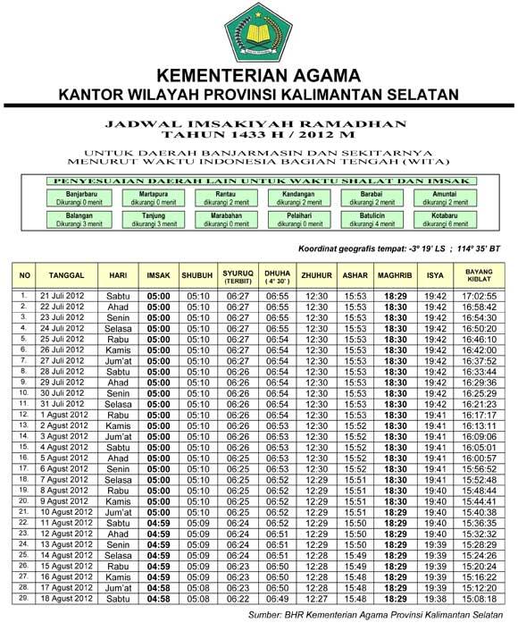 Jadwal Imsakiyah Banjarmasin 1433 H - 2011